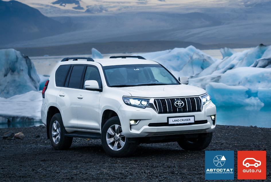 Toyota Land Cruiser признана самым желанным автомобилем вРоссии гражданами иагентством «Автостат»
